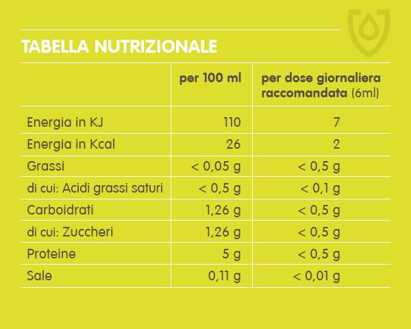 tabella nutrizionale armacura prodotto naturale a base di colostro